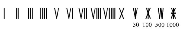 Archaic-Roman-numerals