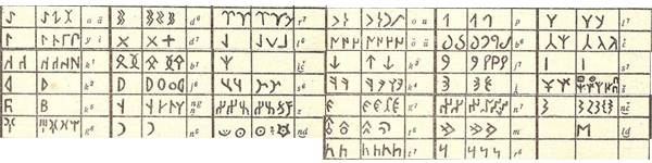 alfabet-turcic-orkhon